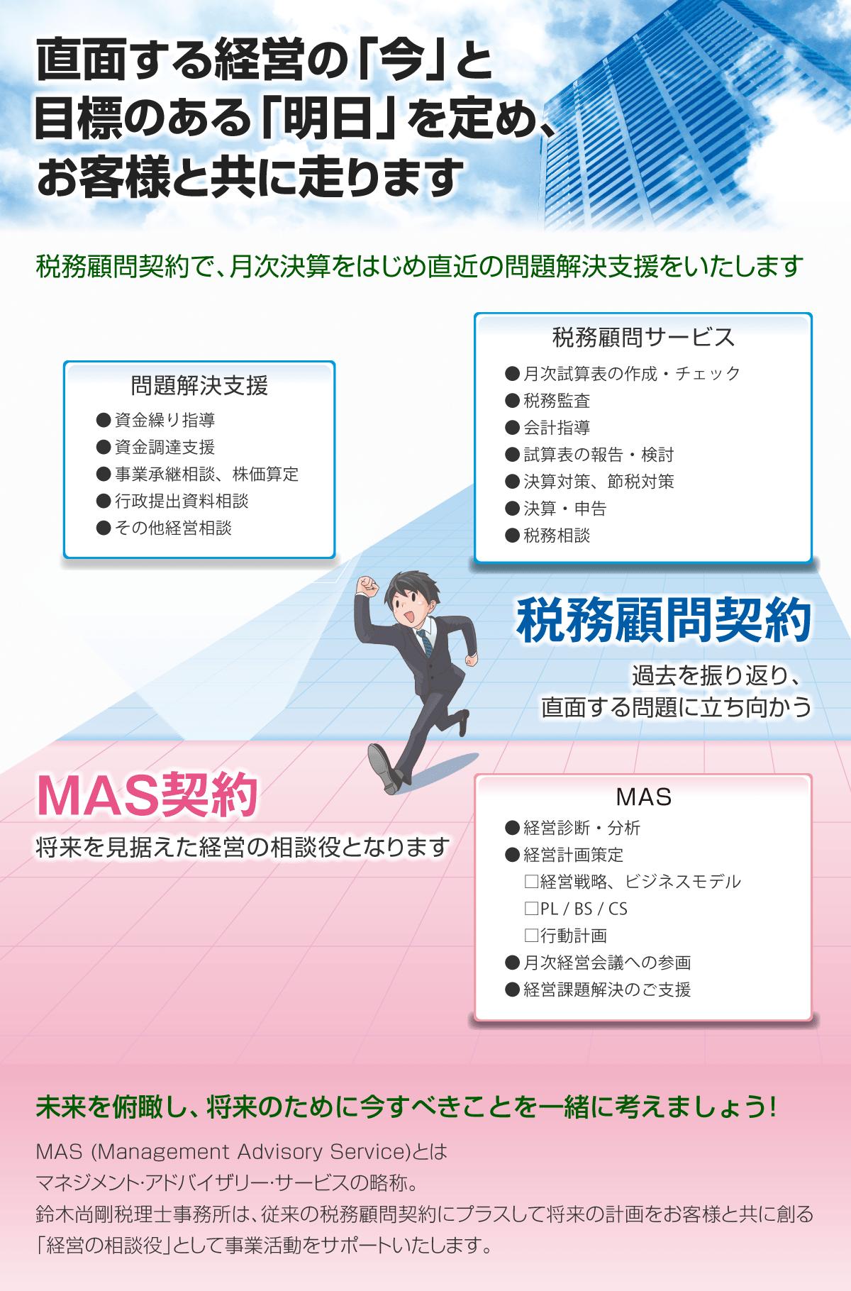鈴木尚剛税理士事務所の新設法人支援